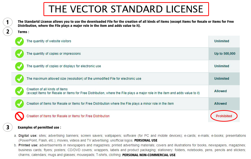 Vector Standard Licence Terms of Use